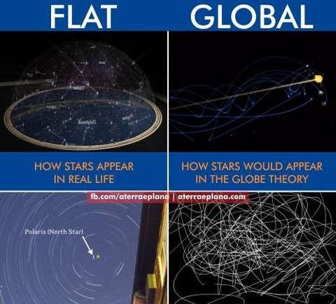 ebbc529e08b2f60f1c84eb3a5e1c8535--flat-earth-proof-globe-earth
