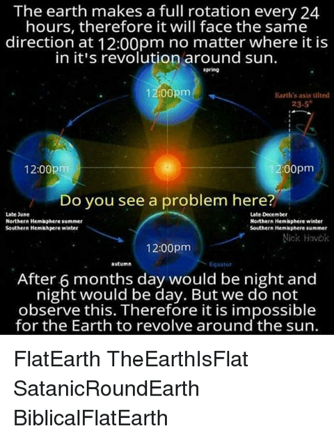 the-earth-makes-a-full-rotation-every-24-hours-therefore-9362368