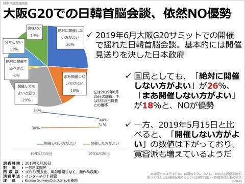 大阪G20での日韓首脳会談、依然NO優勢のキャプチャー