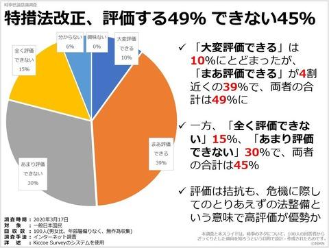 特措法改正、評価する49% できない45%のキャプチャー