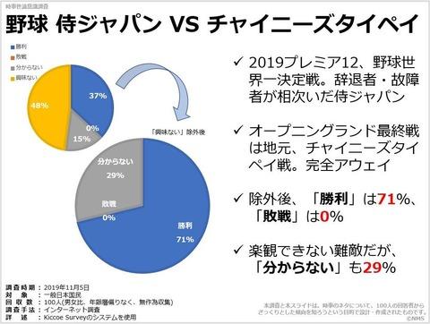 20200413野球 侍ジャパン VS チャイニーズタイペイ