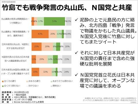 竹島でも戦争発言の丸山氏、N国党と共産のキャプチャー