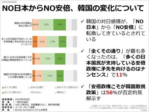 NO日本からNO安倍、韓国の変化についてのキャプチャー