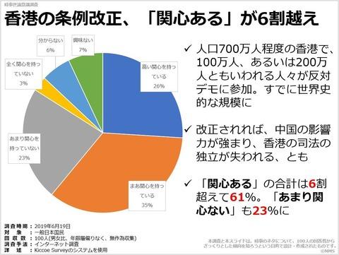 香港の条例改正、「関心ある」が6割越えのキャプチャー