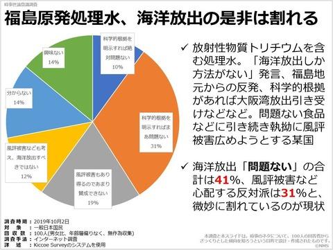 福島原発処理水、海洋放出の是非は割れるのキャプチャー