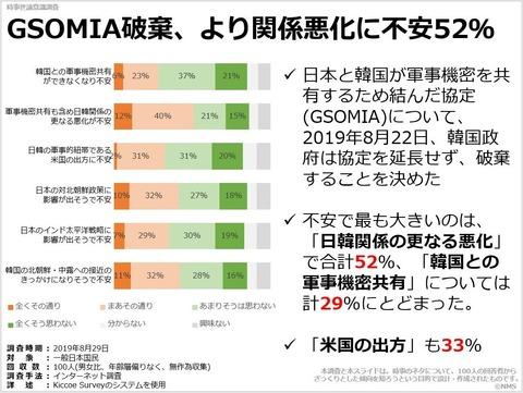 GSOMIA破棄、より関係悪化に不安52%のキャプチャー