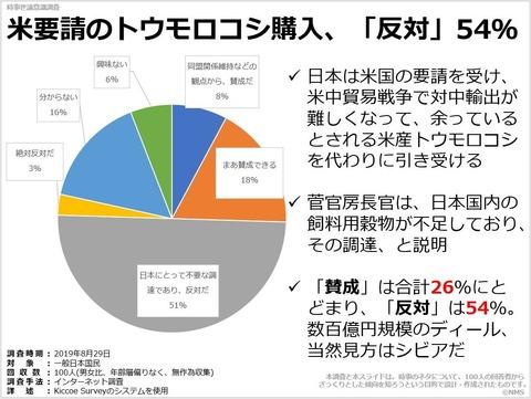 米要請のトウモロコシ購入、「反対」54%のキャプチャー
