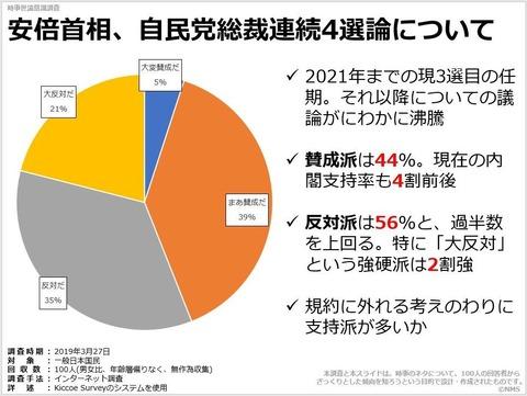 安倍首相、自民党総裁連続4選論についてのキャプチャー