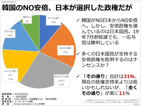 20191130韓国のNO安倍、日本が選択した政権だが
