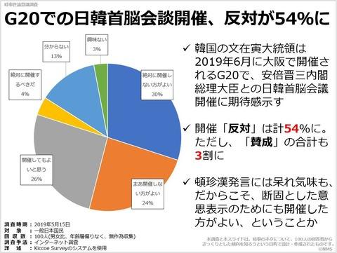 G20での日韓首脳会談開催、反対が54%にのキャプチャー