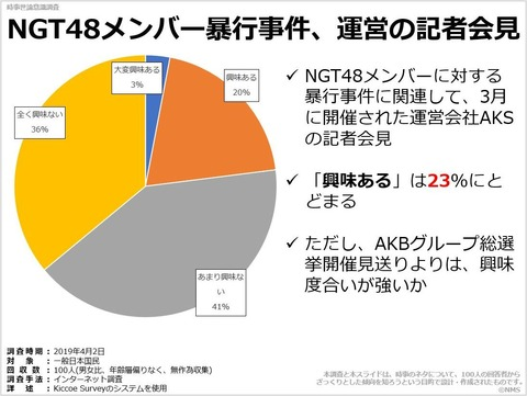NGT48メンバー暴行事件、運営の記者会見のキャプチャー