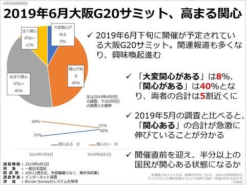 2019年6月大阪G20サミット、高まる関心のキャプチャー