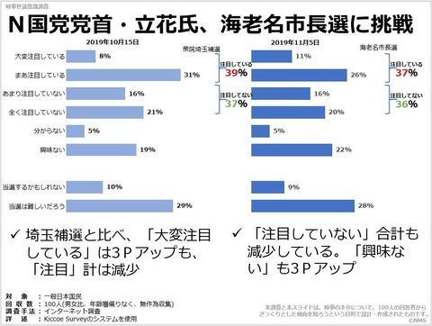 20200409N国党党首・立花氏、海老名市長選に挑戦