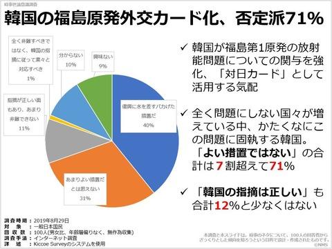 20191121韓国の福島原発外交カード化、否定派71%
