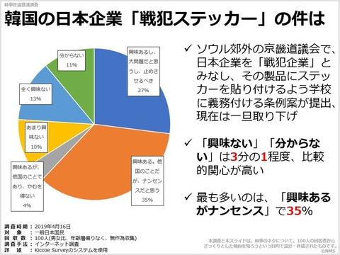 韓国の日本企業「戦犯ステッカー」の件はのキャプチャー