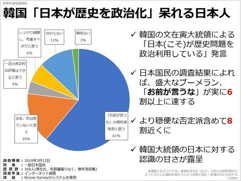 韓国「日本が歴史を政治化」呆れる日本人のキャプチャー