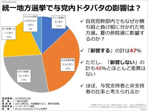 統一地方選挙で与党内ドタバタの影響は?のキャプチャー