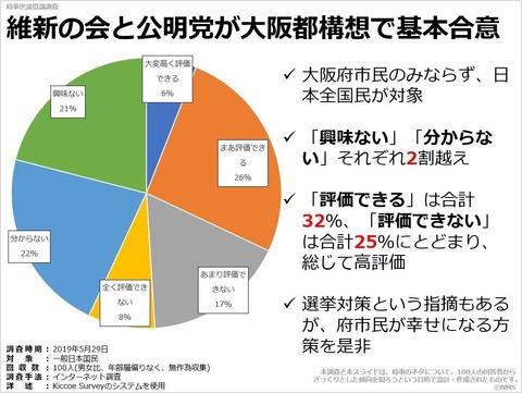 維新の会と公明党が大阪都構想で基本合意のキャプチャー