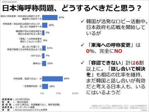 20190524日本海呼称問題、どうするべきだと思う?