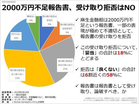 2000万円不足報告書、受け取り拒否はNOのキャプチャー
