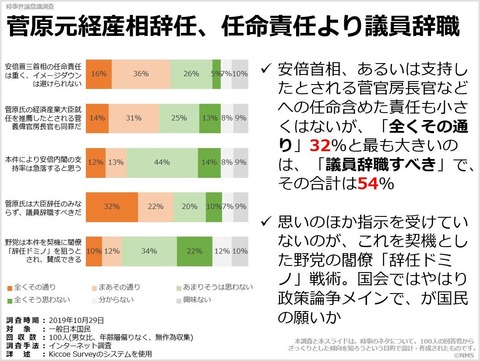 菅原元経産相辞任、任命責任より議員辞職のキャプチャー