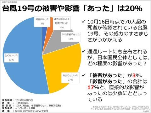 台風19号の被害や影響「あった」は20%のキャプチャー