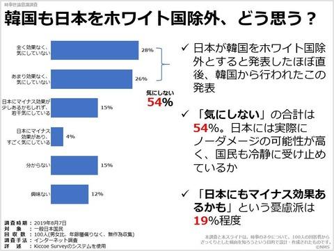 韓国も日本をホワイト国除外、どう思う?のキャプチャー