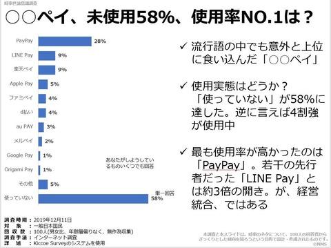 20200527○○ペイ、未使用58%、使用率NO.1は?