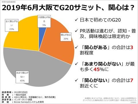 2019年6月大阪でG20サミット、関心は?のキャプチャー