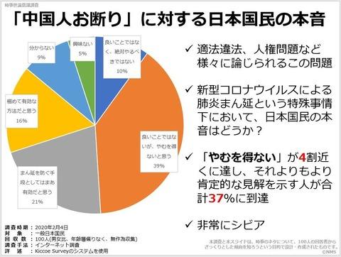 「中国人お断り」に対する日本国民の本音のキャプチャー