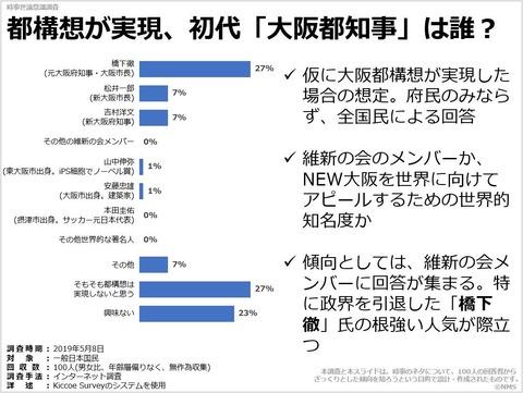 都構想が実現、初代「大阪都知事」は誰?のキャプチャー