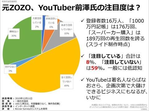 元ZOZO、YouTuber前澤氏の注目度は?のキャプチャー