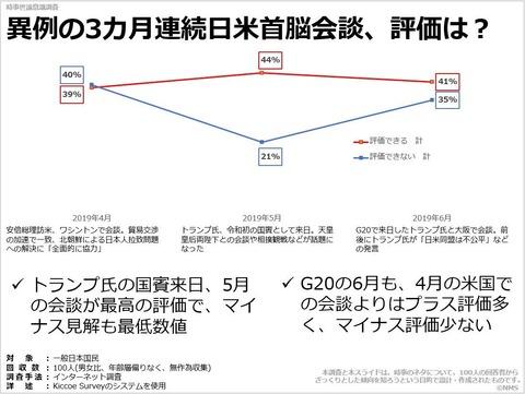 20190812異例の3カ月連続日米首脳会談、評価は?