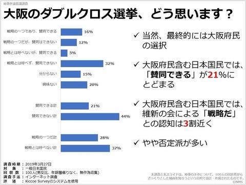 大阪のダブルクロス選挙、どう思います?のキャプチャー
