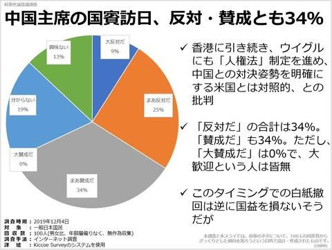中国主席の国賓訪日、反対・賛成とも34%のキャプチャー