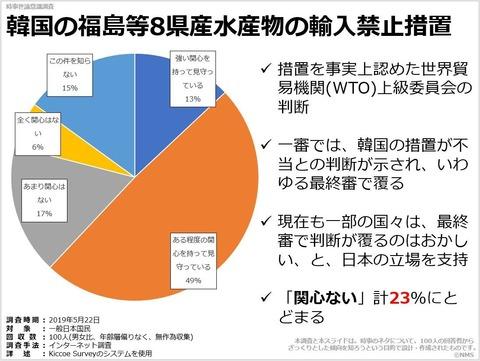 韓国の福島等8県産水産物の輸入禁止措置のキャプチャー