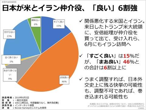 日本が米とイラン仲介役、「良い」6割強のキャプチャー