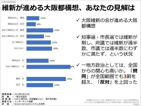 維新が進める大阪都構想、あなたの見解はのキャプチャー