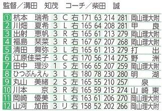27 インターハイ理大附 - コピー