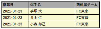 2021-04-24 (7)