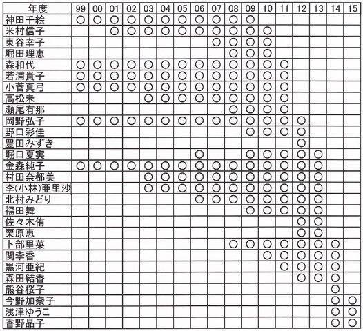 88 - コピー (3)