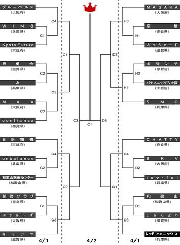 tournament_20170402