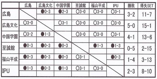 IMG - コピー (3) - コピー