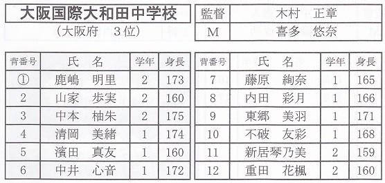 27 大和田