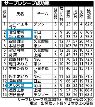 Screenshot_2014-11-28-15-12-40 - コピー