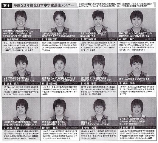 11)全日本中学生選抜