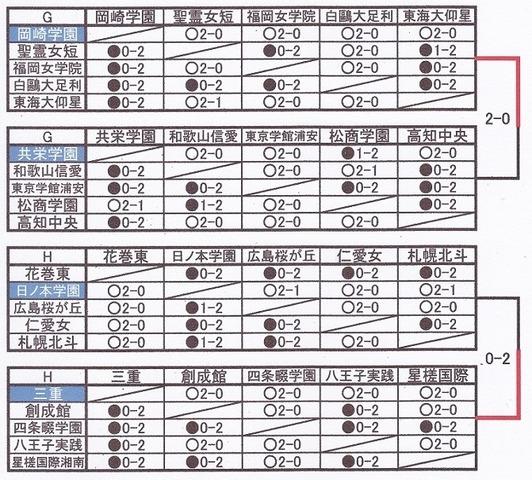 IMG_0001 - コピー (2)