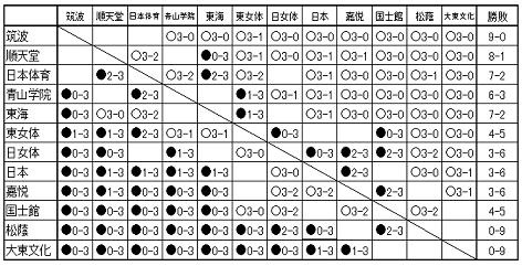 2021-10-18 (2)