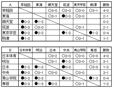 2021-10-18 (1)