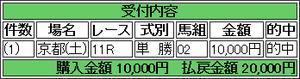 20160507_kyoto11_edogawa_tansho